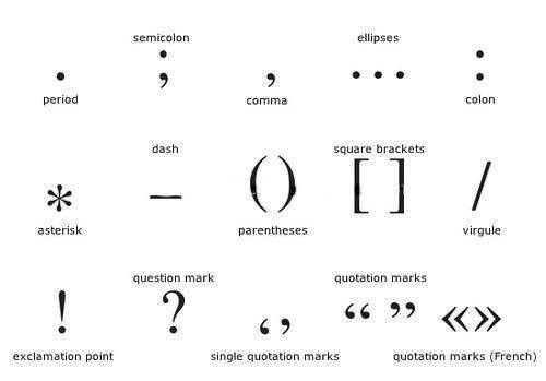 eng-punctuation marks